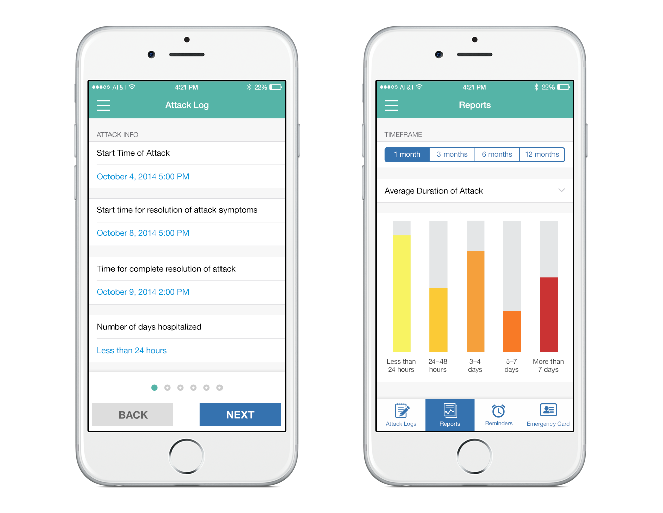 Medical Iphone App Ui Design Ross Interactive